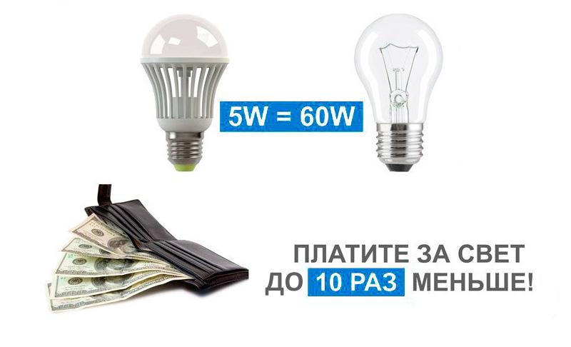 Экономия на электричестве за счёт энергосбережения