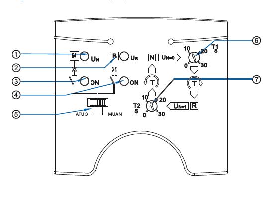 funkcii-paneli-upravleniya-hats9
