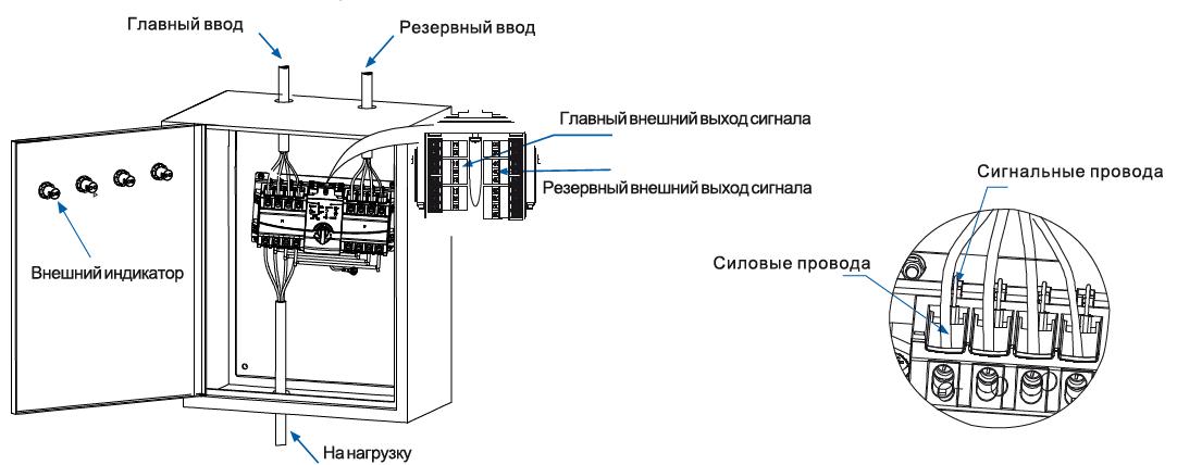 ustanovka-vneshnego-indikatora-hats9