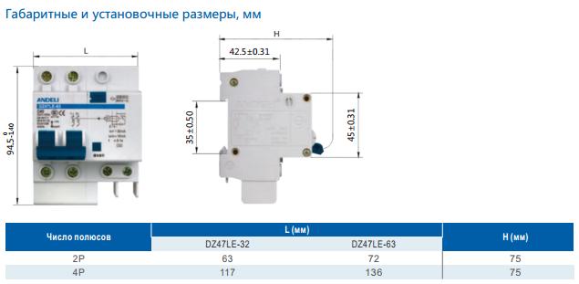 Габаритные и установочные размеры, мм DZ47LE 2P 4P