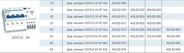 Таблица DZ 47 LE 4P
