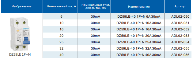 Таблица Дифференциальный автомат серии DZ59LE-40 1P+N