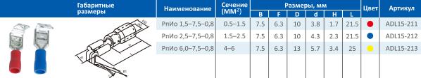 Таблица РпИо