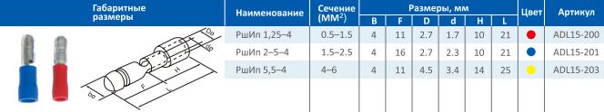 Таблица РшИп
