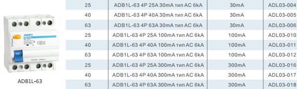 Таблица Устройства защитного отключения серии ADB1L-63 4P