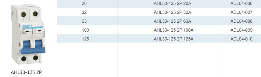 Таблица Выключатель нагрузки серии HL32 2P