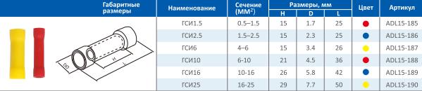 таблица ГСИ