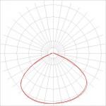 kss-plazma-v2-1500-120-150x150