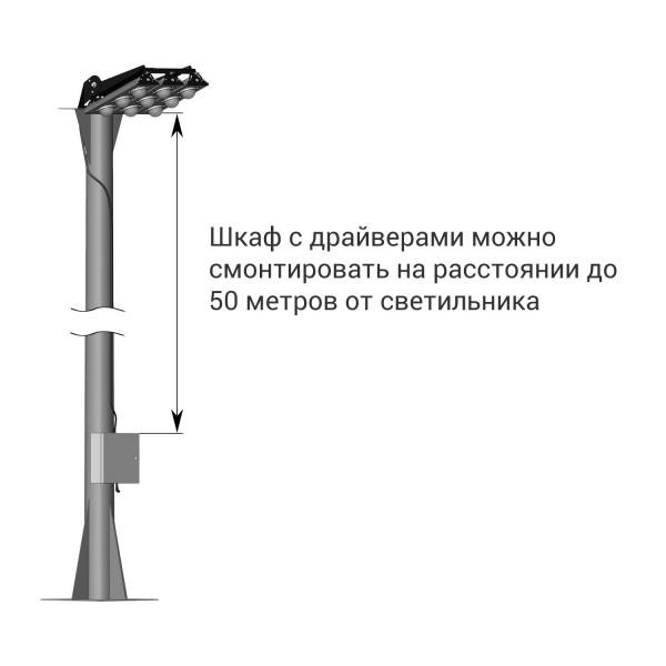 projector-plazma-500-montag-600x600