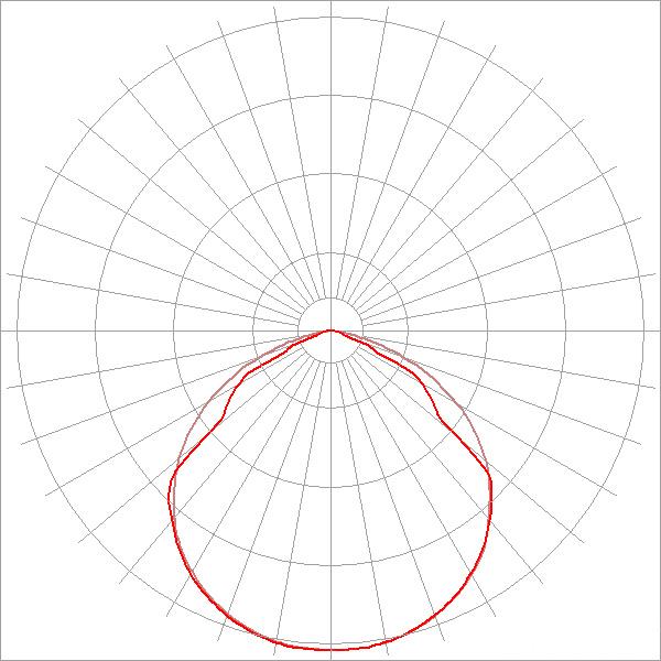promled-t-line-v2-30-600x600